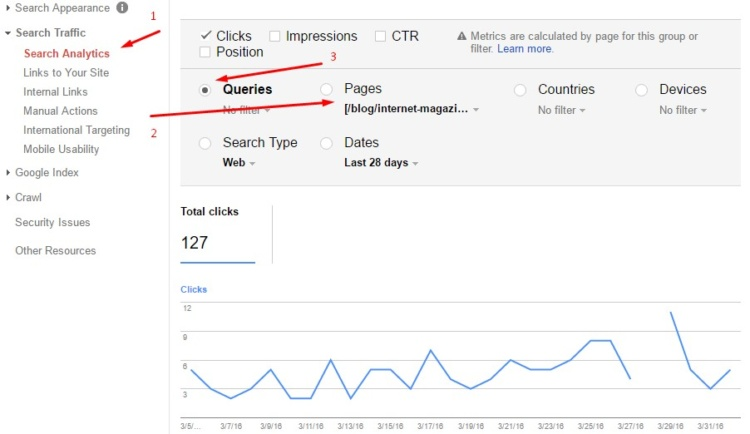 Search Analytics data, Google Search Console