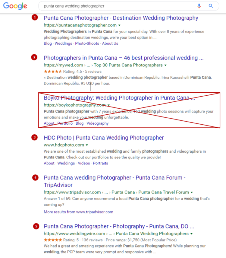 Marketing research for Punta Cana Wedding Photographer