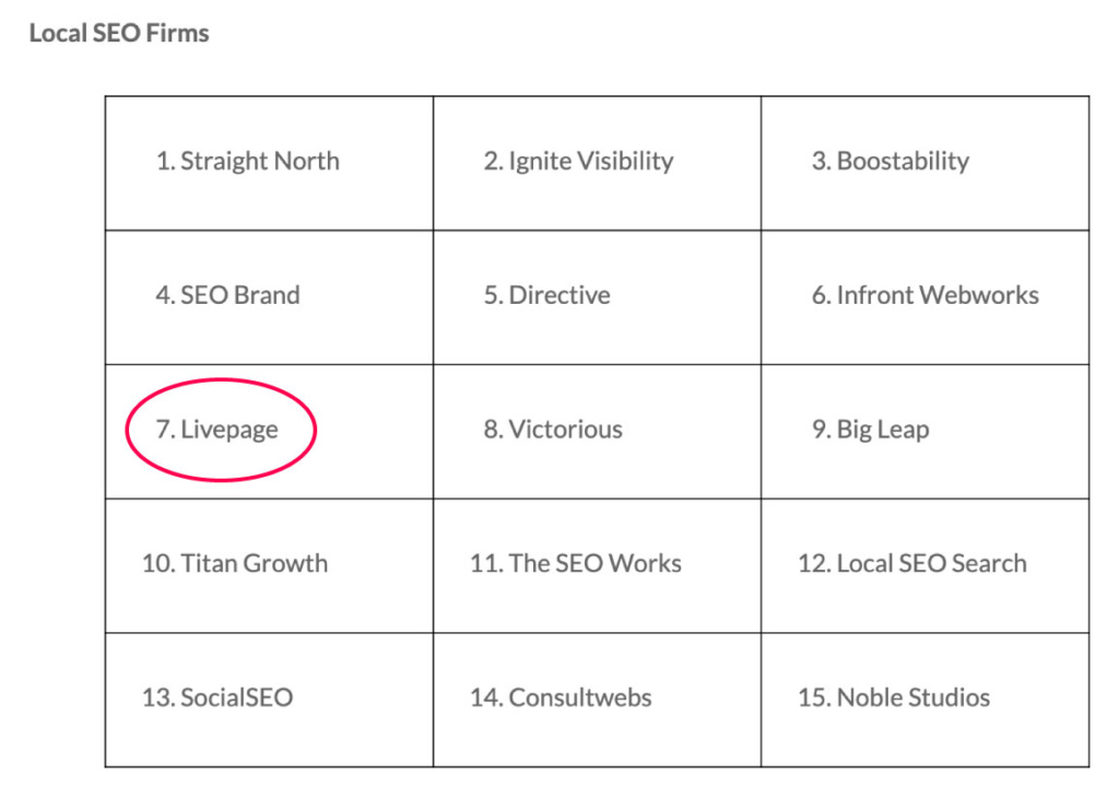 Livepage is one of the best Local SEO companies according to Clutch 2020 rankings