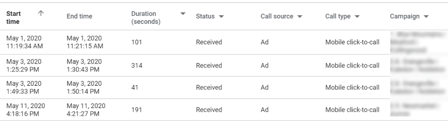 Google Ads call report for us local business