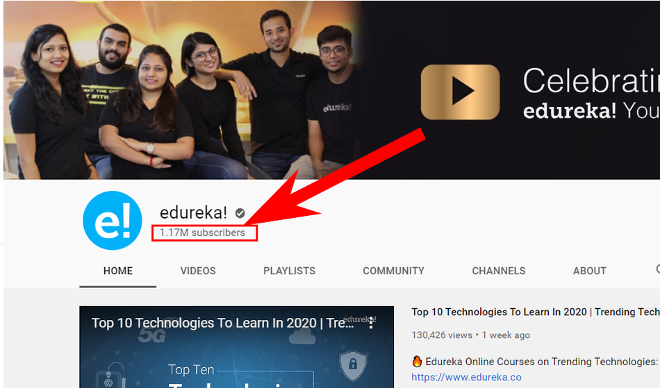 The number of the Edureka.co YouTube channel subscribers